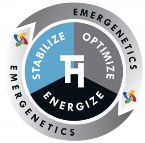 Medium_Emergenetics_Graphic