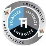 Small_Emergenetics_Graphic